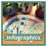 infographics button